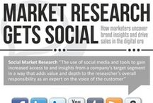 007 Market Research Report / How to do a market research analysis, how to use social media for market research