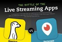 007 Periscope vs Meerkat / How businesses can take advantage of Meerkat and Periscope for live mobile broadcasting, what are the strengths and weaknesses of these apps