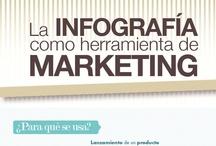 Infografías / Infografías sobre Social Media, Marketing, Negocios en Internet... / by Gastón Bicego