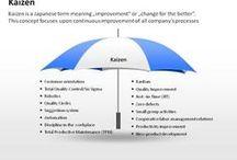 KAIZEN / PROJECT MANAGMENT