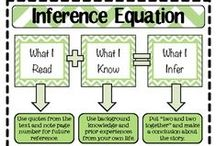 Reading - Answering Questions / Refer to details and examples in a text when explaining what the text says explicitly and when drawing inferences from the text.
