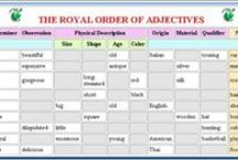Language - Conventions / Relative Pronouns, Relative Adverbs, Progressive Verb-tenses, Modal Auxiliaries, Ordering Adjectives, Prepositional Phrases, Complete Sentences, and Frequently Confused Words