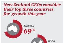 18th Annual Global CEO Survey - New Zealand Insights / A marketplace without boundaries. To read the full publication go to www.pwc.co.nz/ceosurvey