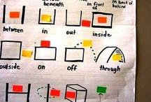 Teaching Writing / by Heather Brienzo