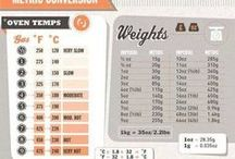 Conversion charts / From grams to oz to cups and more.