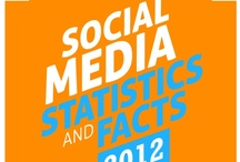 Stats & Research / Social Media Stats & Research