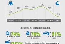 Infographies et illustartions marketing online / by Edatis