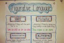 Figurative Language / This board contains lesson ideas for teaching figurative language.