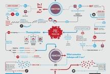 Infographic / by ariadna rivera