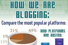 Infographics BLOGS