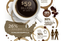   design   infographics   / Infographic designs that inspires me