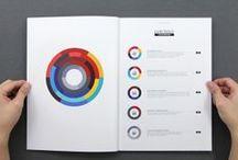 Graphic design / by Kristoffer Åkesson