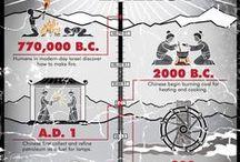 Infographics - History / by Ashley Scorpio