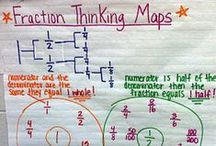 Thinking Maps / All things thinking maps related!