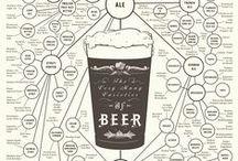 Beer / Beer Beer Beer