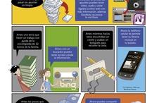 Infografias de Educación