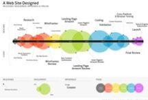 Infographics / 인포그래픽 예제 모음