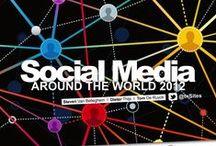 Social Media / Social Media Information, Infographics, Chart, Annual Report. Social Marketing, etc.