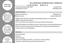 Duquesne Resume & Cover Letter Examples