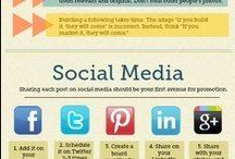 Social Media / Social Media hints and tips, especially for DIY'ers