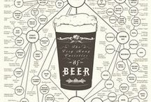 To Beer or not to Be / by Sara Anfossi