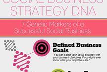 Sales & Marketing Ideas / by Brittany Shipley