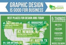 Graphic Design / All about Graphic Design