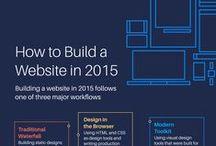 Web Development / All about Web Development