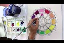 H2OColor Tutorials - Basics; Understanding Color, Charts, Brushes