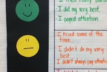 Self assessment/Management / by Lynda Pinello