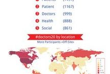 Doctors 2.0 & You Infographics