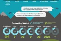 design : infographics
