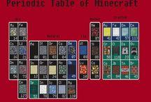 Minecraft / by Miranda Jimenez