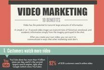 Corporate Video Benefits