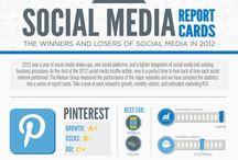 Digital | Social Media / Social Media