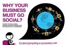 Business / Rapporto tra digitale e mondo business