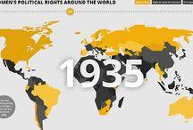 Maps | History