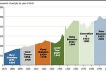Marketing | Targets & generations / #Millenials #Babyboomers #GenerationX #GenerationY #GenerationZ