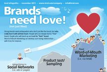 Marketing/Branding/Business  / I blog.A lot. Marketing/Branding Consultant  CEO of Letsrocktheribbons.com  Social Media guru! *Networking Queen*