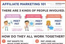 Infographics[Marketing Branding Etc]