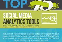 Social Media/Content Marketing Tools