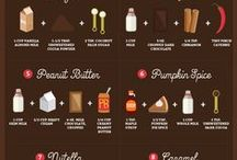 Coffee / Mocha / Hot Chocolate