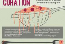 Content marketing / About content & content curation / by Eva Sylvie