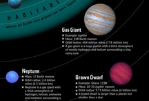 Infographics - Infographies