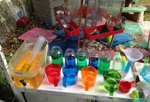 Science investigation/outside provision ideas