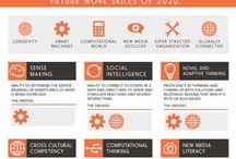 Skills of the 21th Century