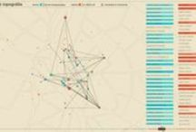 GRAPHIC - Data Interactive / by Joffrey Escudier