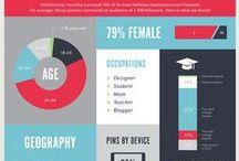 Infographics / by Dawna Bennett