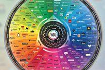 Tuto web Social Media / Tools for a great presence on social media