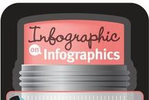 New Media Infographics / This board contains the best infographics out there about social media, content creation, podcasting, blogging, and other new media topics. / by New Media Expo